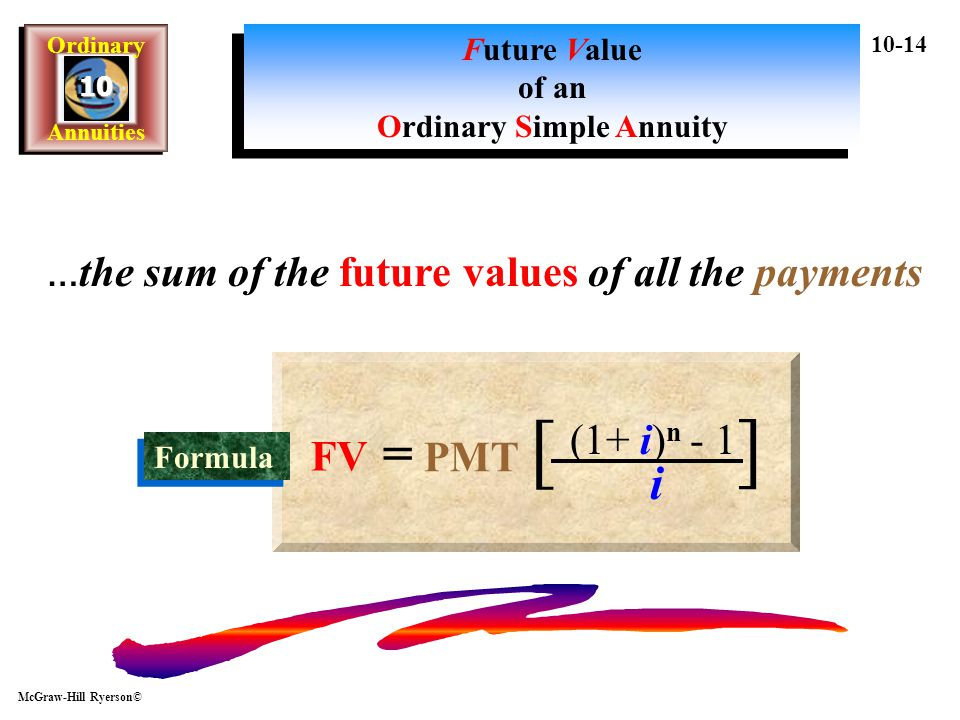 [ ] = PMT i FV (1+ i)n - 1 Future Value of an Ordinary Simple Annuity